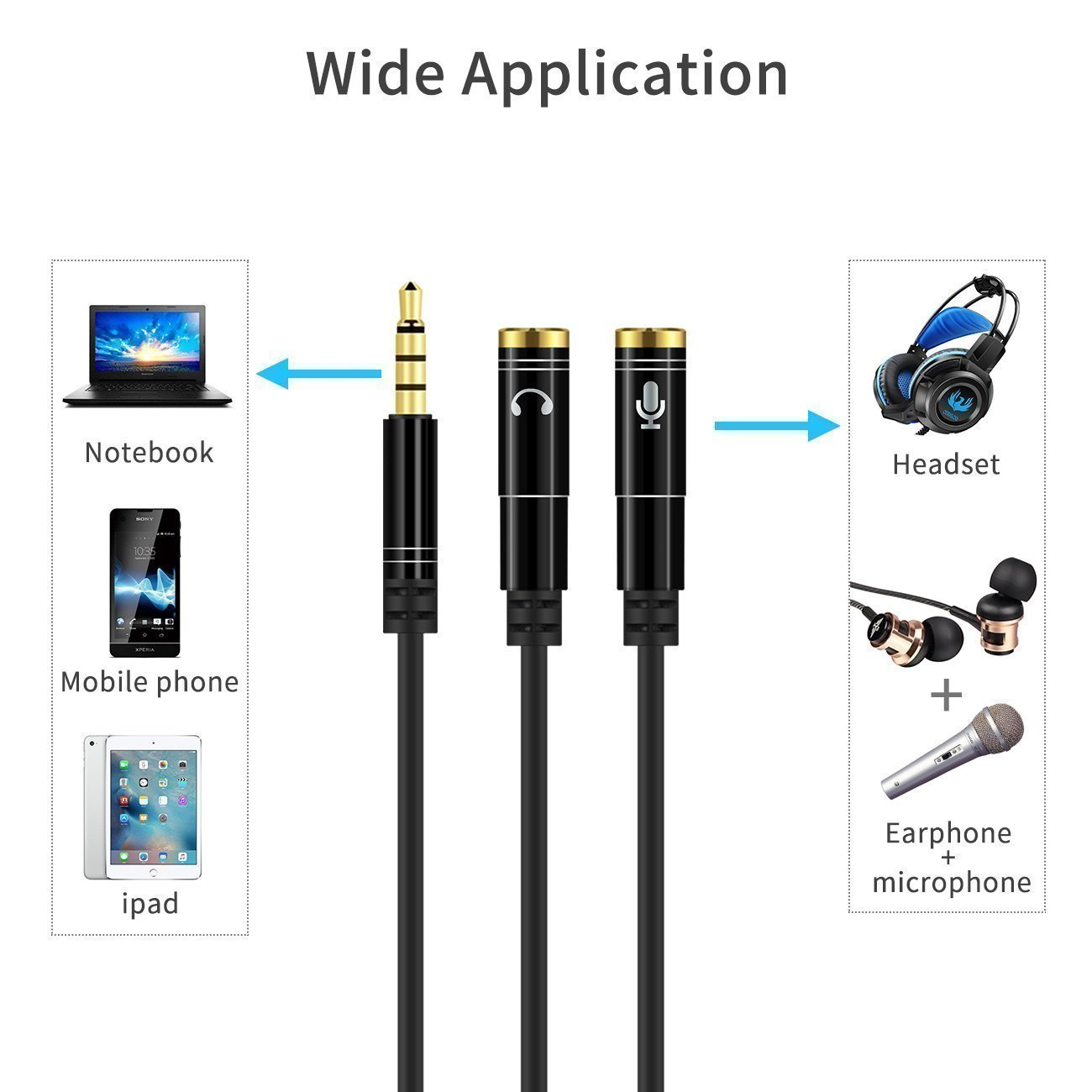 Dahsha Gold Plated 35mm Jack Headphone Mic Audio Y Splitter Cable 1 Laptop Out Circuit Diagram Legth 30cm Turning A Single 4 Pole Headset Port Into Two Female With Function Allow You To Connect An External Or